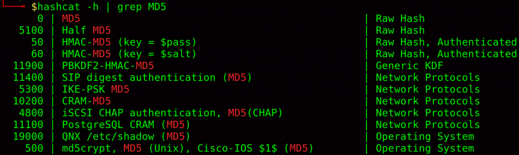 hashcat rules related to MD5
